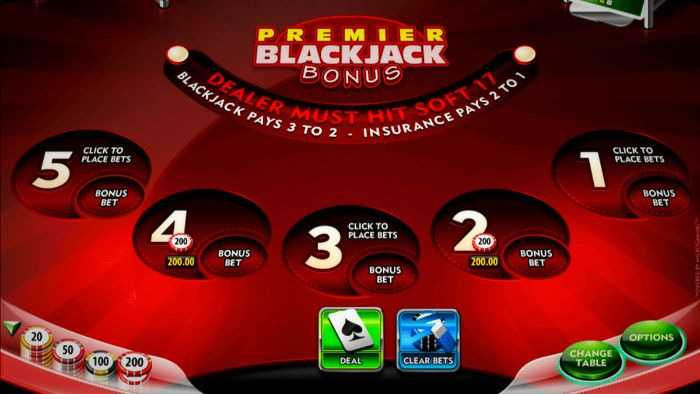 Online Blackjack Bonus Types and their Most Crucial Aspects